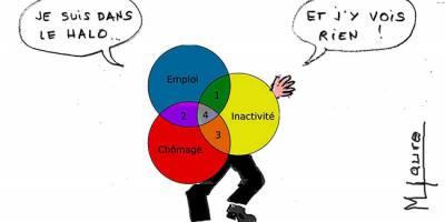 #Chômage Entre le ministère du travail et l'INSEE : qui dit vrai ?